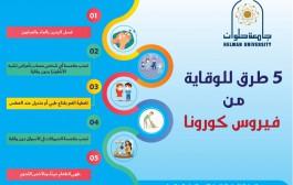 جامعة حلوان تضع خطة لمواجهة فيروس كورونا الجديد
